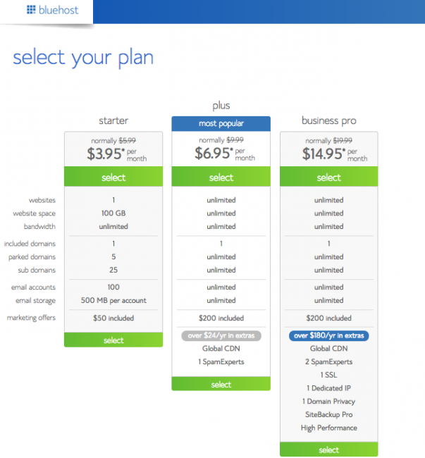 select your plan bluehost